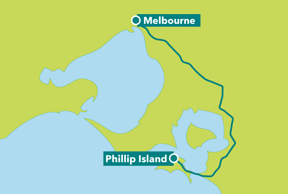 Phillip Island Car Hire Cowes Vic